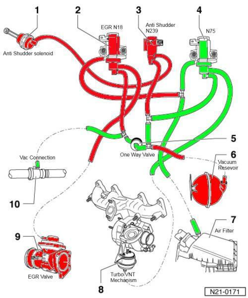 Audi A6 Oil Pan Wiring Diagrams furthermore 2002 Vw Gti Engine Wire Harness furthermore Volkswagen New Beetle Engine Diagram likewise Vw Beetle 2 5l Engine Diagram also Vw Cabriolet Vacuum Hose Diagram. on vw 1 8t motor diagram wiring diagrams