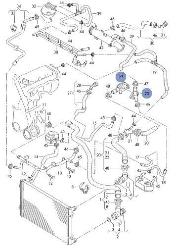 circuit de refroidissement  modification du circuit de refroidissement liquide  circuit